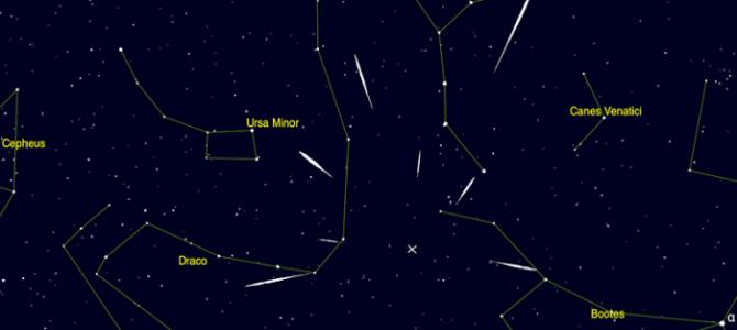 Quadrantids Meteor Shower in January from Pune
